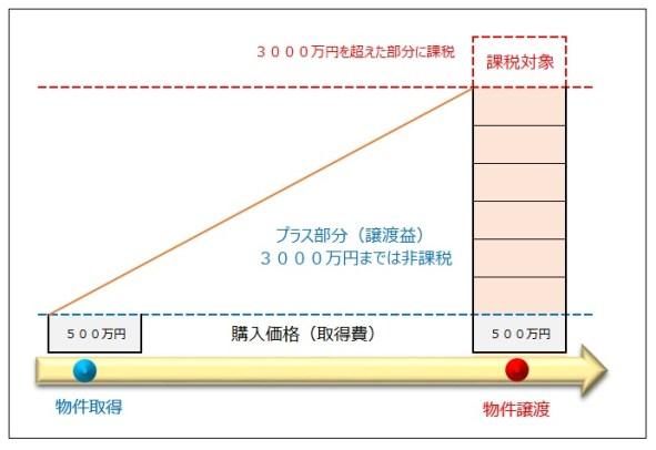 blog_20150225-01